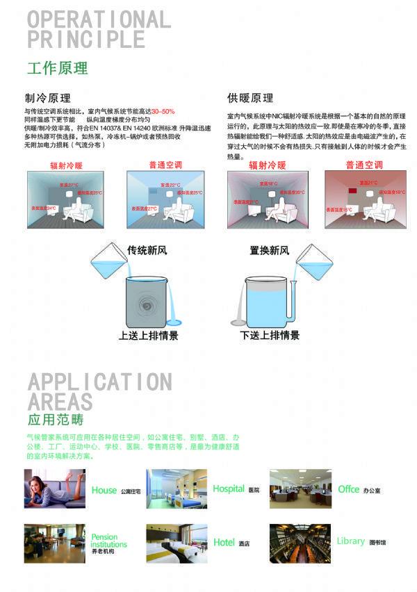 上海境元建筑科技有限公司